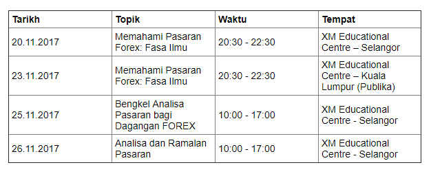 Senarai Kelas XM Minggu Hadapan