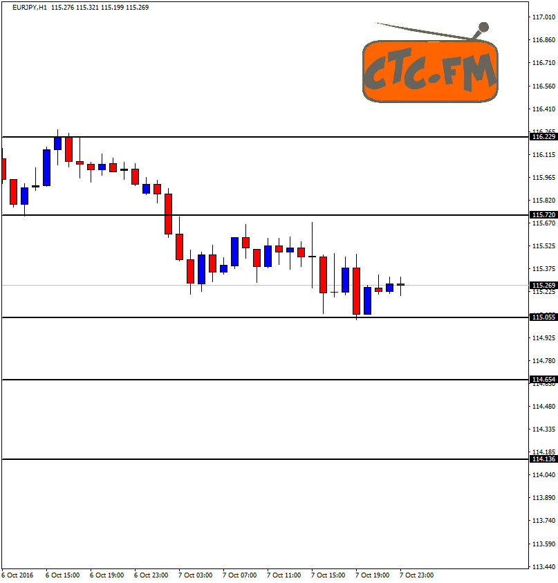 Forex ea generator 4 download