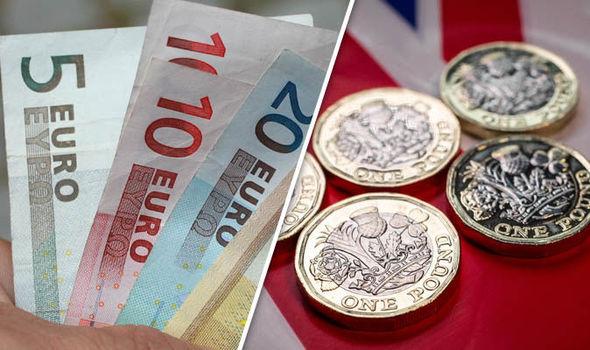 Kesibukan Data Minggu Ini Menjadi Penggerak Matawang EUR & GBP