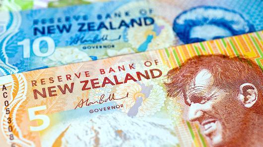 Sejauh Manakah Dovish RBNZ Akan Membawa Bearish NZD/USD?