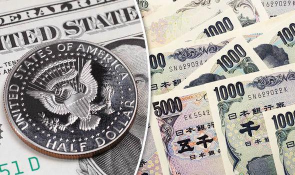 Preview Data CPI AS: Masa Terbaik Untuk 'Sell' USD/JPY?